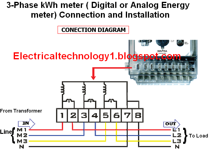 How To Wire 3 Phase KWh Meter? Electrical Technology