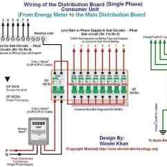 What Is Lvdt Explain It With Neat Diagram Ignition Coil Wiring Of The Distribution Board Single Phase From