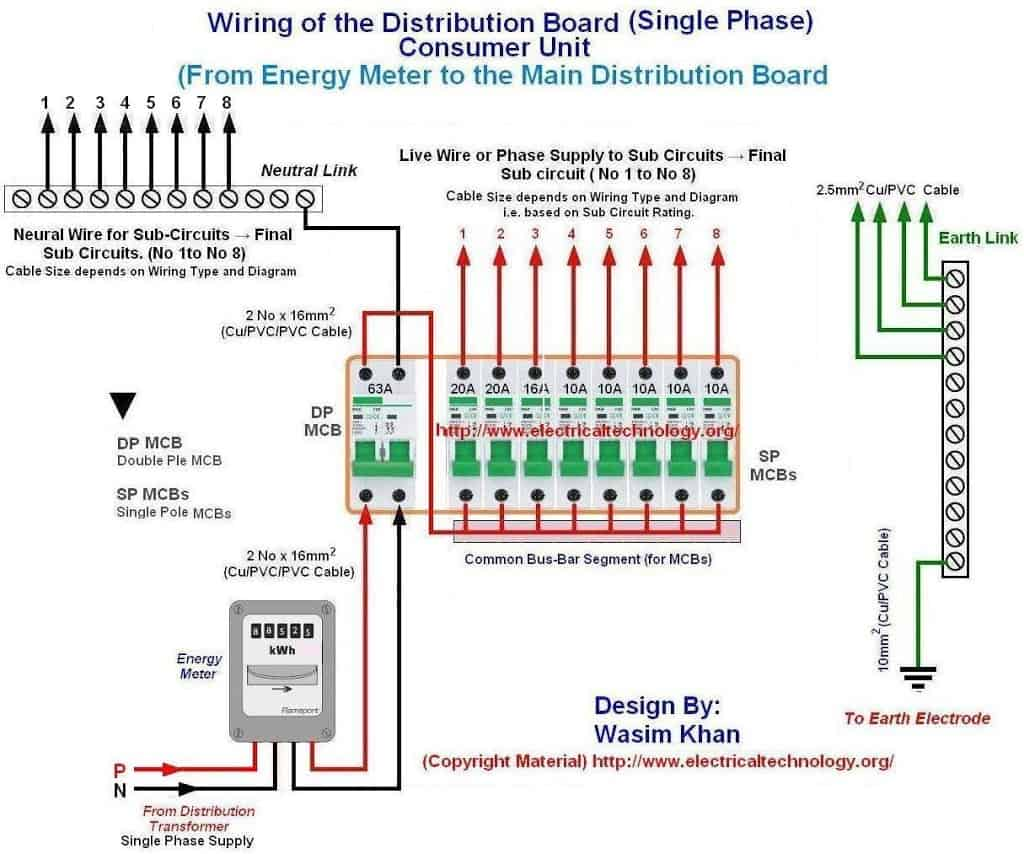 mcb board wiring diagram trs jack of the distribution single phase from