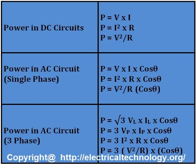 Series Circuits Calculations Quiz Questions Electrician Exams