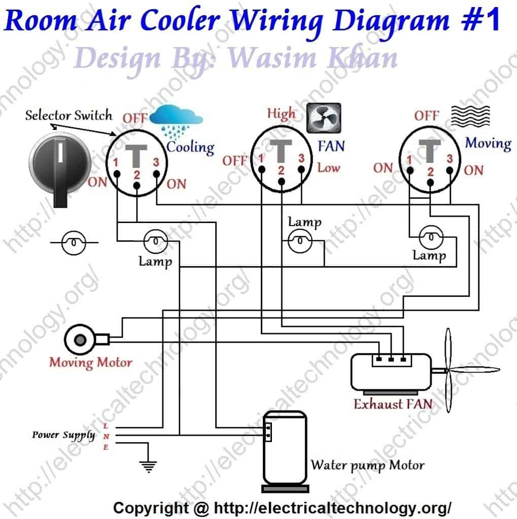 Electric Diagram Of House Wiring Electrical Symbols Fan Motor Room Air Cooler Wiring Diagram 1 Electrical Technology