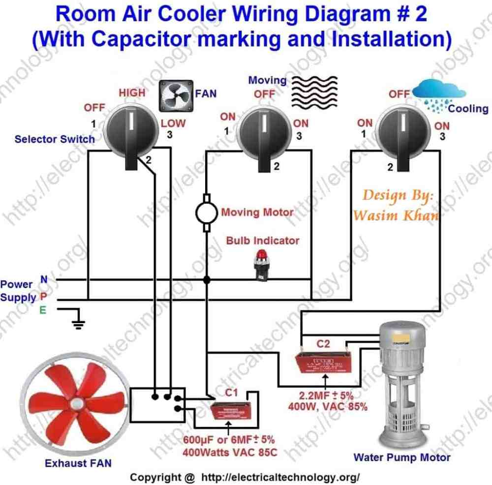medium resolution of room air cooler wiring diagram 2 with capacitor cooler switch wiring diagram evaporative cooler diagram