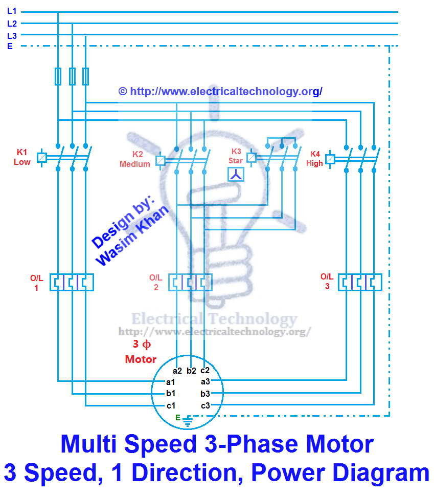 Multi Speed 3 Phase Motor 3 Speeds 1 Direction Power & Control
