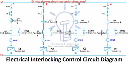small resolution of  electrical interlocking control circuit diagram mcc panel wiring diagram breaker sub panel wiring diagram u2022