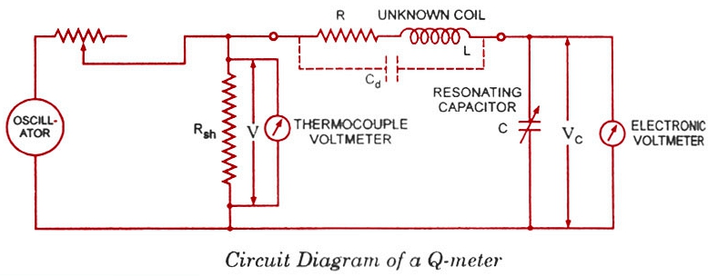 Inductor Q Definition