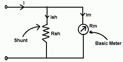 Ammeter Circuit Diagram : Calibration of DC Ammeter and DC