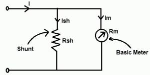 Ammeter Shunt | Construction & Calculation | Electricalvoice