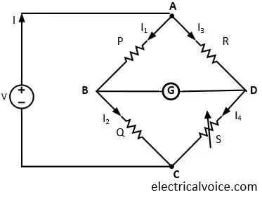 76 Monte Carlo Wiring Diagram Monte Carlo Transmission