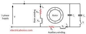 Capacitor Start Capacitor Run Induction Motor