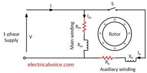 Split Phase Induction Motor | Working & Applications