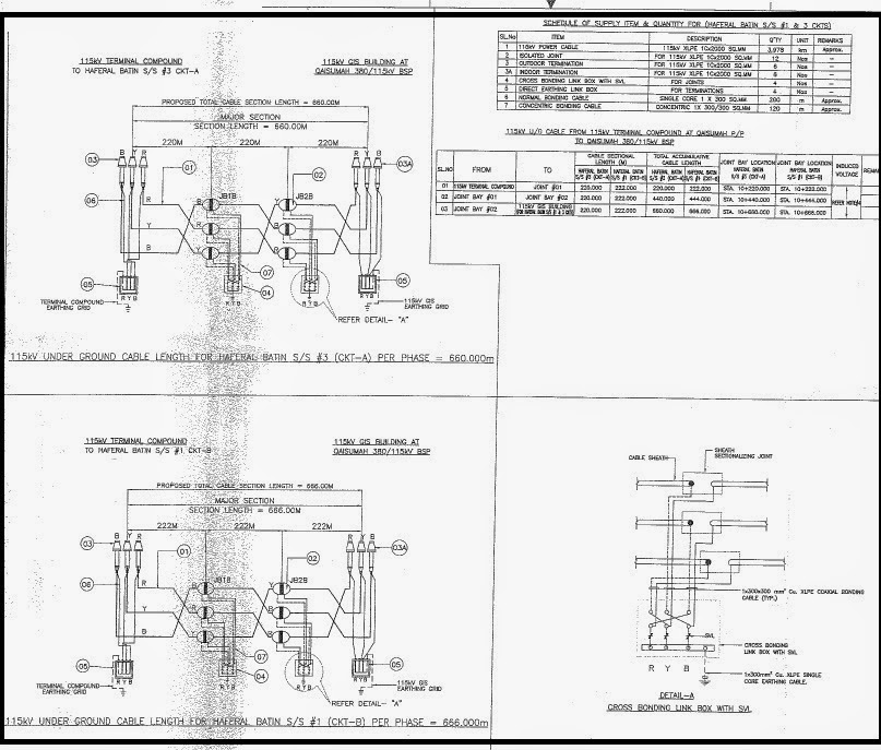 Grounded B Phase Wiring Diagram 240 Delta Diagram Wiring