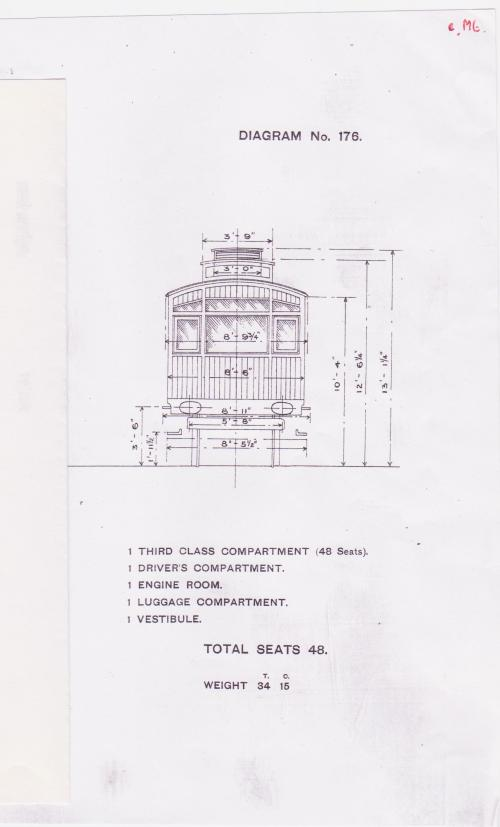 small resolution of 1904 diagram