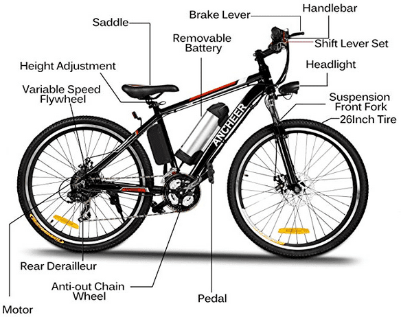 eBike Buying Guide: An Overview for Beginners