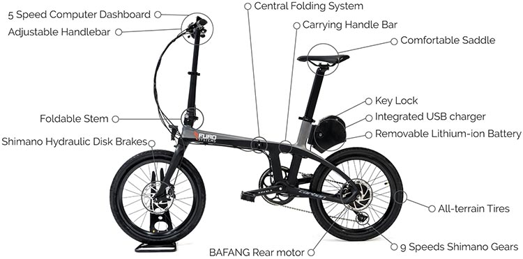 FuroSystems New Carbon Frame E-Bikes - Carbon Folding Ebike and Mountain E-Bike. The FX folding e-bike, showing key features
