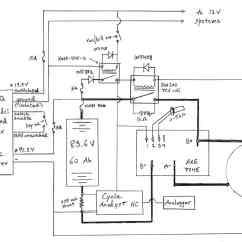 1995 Ezgo Gas Golf Cart Wiring Diagram Vw Alternator Alltrax Controller