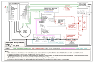 Show us your wiring diagrams!