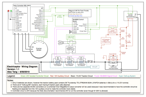small resolution of v1 1 the first version of the real wiring diagram