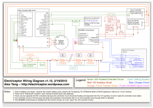Honda vf500 wiring diagram