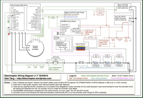 small resolution of wiring diagrams honda vf500 interceptor electric conversion