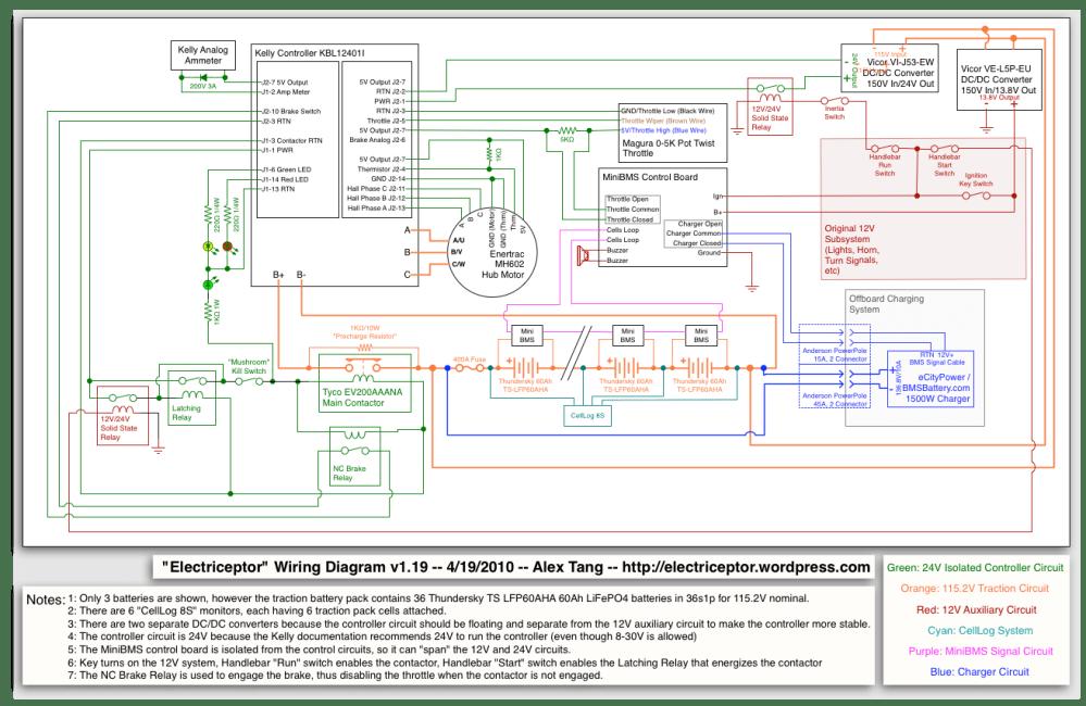medium resolution of honda vf500f wiring diagram