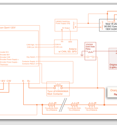 sevcon gen4 canbus and isolation 1986 honda vf500f wiring diagram [ 1268 x 762 Pixel ]