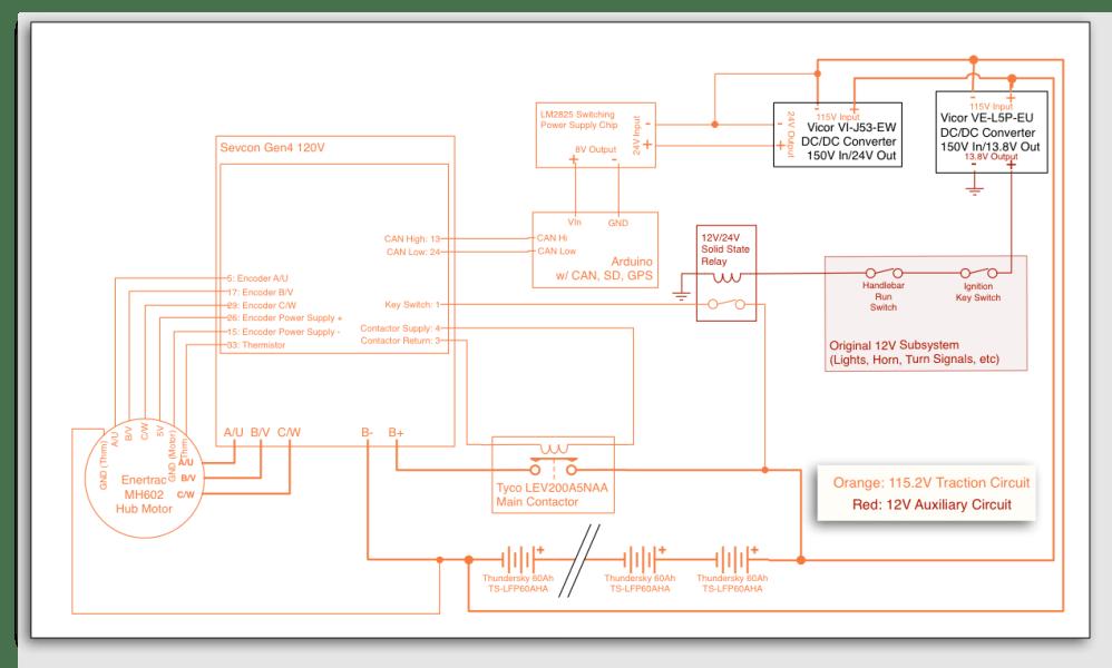 medium resolution of sevcon gen4 canbus and isolation 1986 honda vf500f wiring diagram