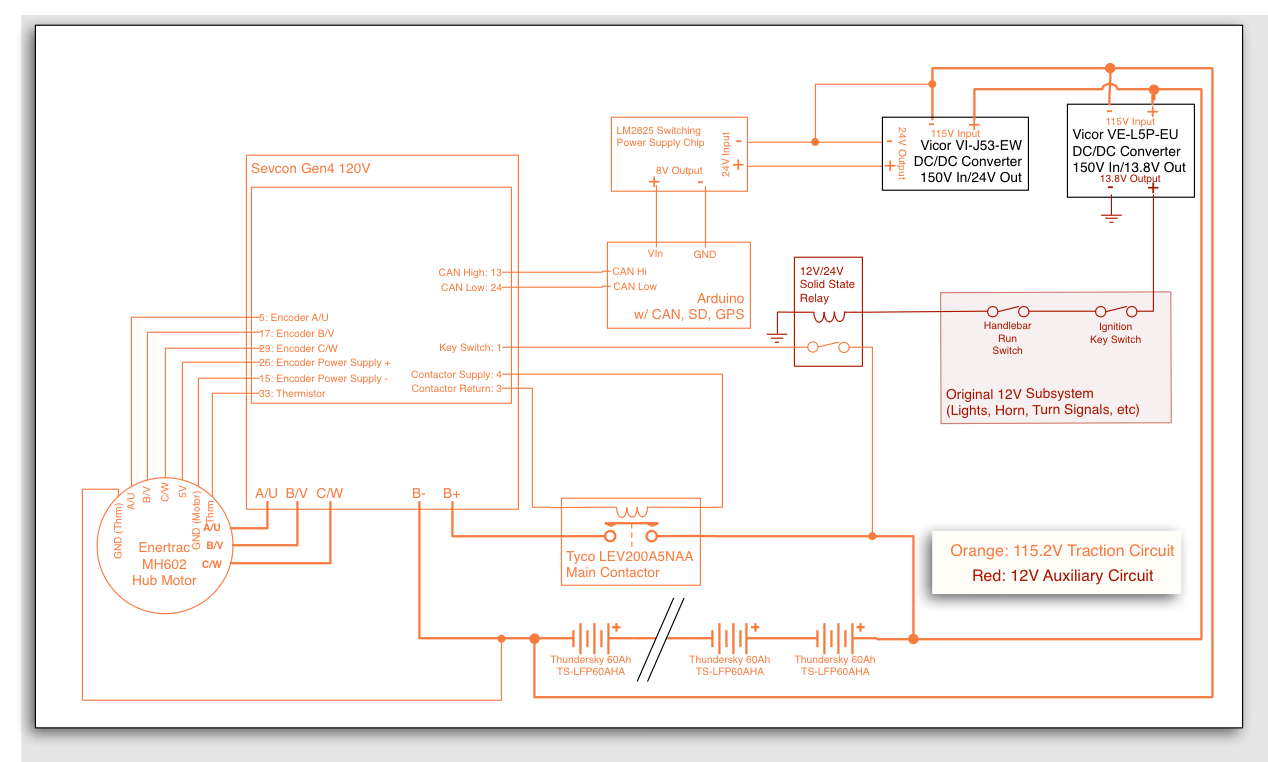 hight resolution of sevcon gen4 canbus and isolation 1986 honda vf500f wiring diagram