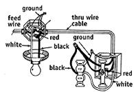 ELECTRICAL SWITCH, HOW TO INSTALL AN ELECTRICAL SWITCH