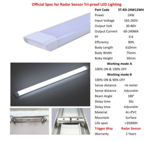 LED Motion Sensor Lighting.jpg