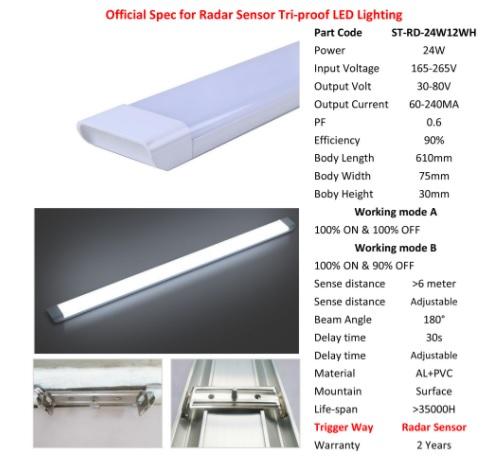LED Motion Sensor Lighting.jpg
