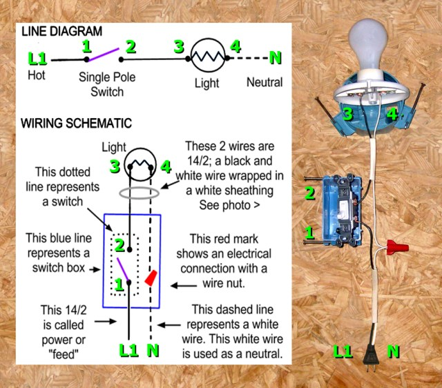 Single Pole Switch Wiring Methods – electrician101
