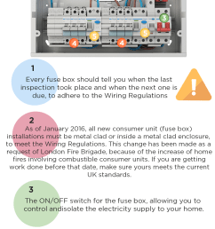 please feel free to share our what s inside my consumer unit infographic on your website by simply copying and pasting the embed code below  [ 1280 x 3550 Pixel ]