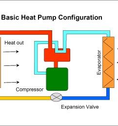 air conditioning heat pump diagram 34 wiring diagram heat pump reversing valve solenoid heat pump reversing valve solenoid [ 1966 x 1216 Pixel ]