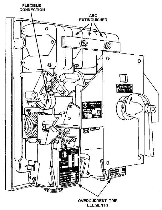 Figure 2-23.Circuit breaker with an operating handle