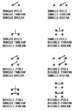 double pole single throw switch wiring diagram Single Pole Single Throw Switch Diagram double pole single throw switch wiring diagram wiring diagram single pole single throw switch diagram