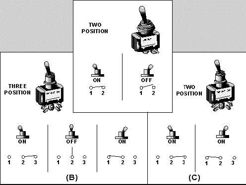 5 Wire Window Switch Diagram Momentary And Locked Position Switches