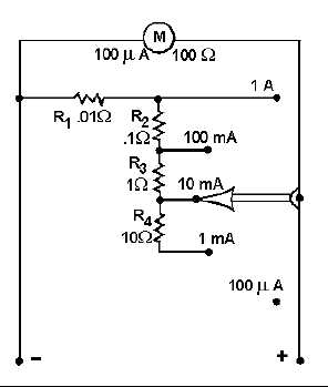 Figure 1-22.An ammeter with internal shunt resistors