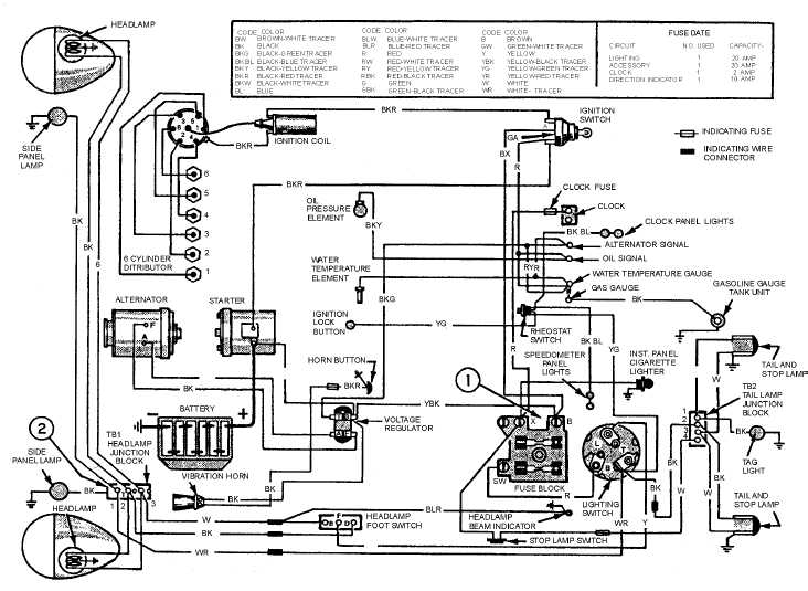 circuit wiring diagrams 1970 chevelle ignition diagram