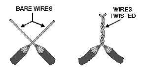 Common Electrical Wire splices and Joints – Basics about