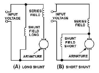 Shunt Compound Motor Wiring Diagram Compound Shunt Wound