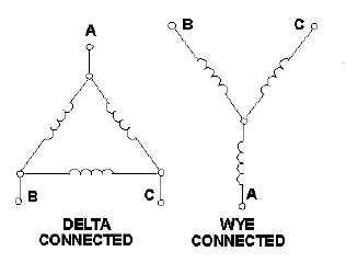 3 Phase Delta Transformer Diagram, 3, Free Engine Image