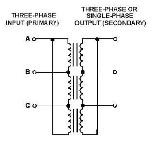 Figure 3-9.Three-phase alternator or transformer connections