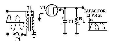 Figure 3-24.Half-wave rectifier capacitor filter (negative