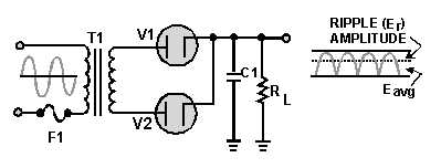 Figure 3-25.Full-wave rectifier (with capacitor filter)