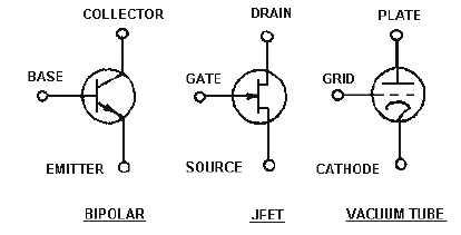 Fet Transistor Symbol FET Transistor Gate Wiring Diagram