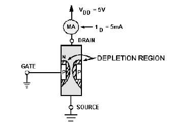 Figure 3-46.Symbols and bias voltages for transistors and