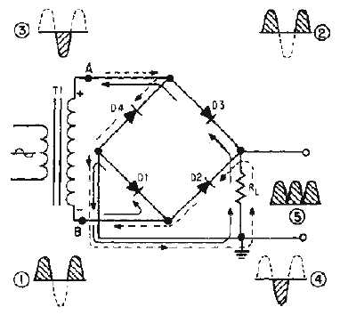 Figure 4-8.Bridge rectifier