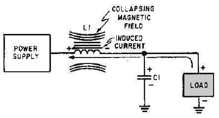The Capacitor Filter