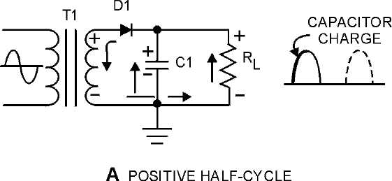 Figure 4-17A.Capacitor Filter Circuit (positive And