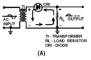 Figure 1-21B.Simple half-wave rectifier